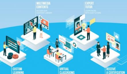 Hướng dẫn cách cài đặt và sử dụng phần mềm Zoom Meeting để dạy và học trực tuyến Online